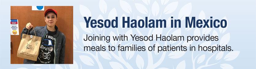 Yesod Haolam